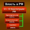 Органы власти в Суворове